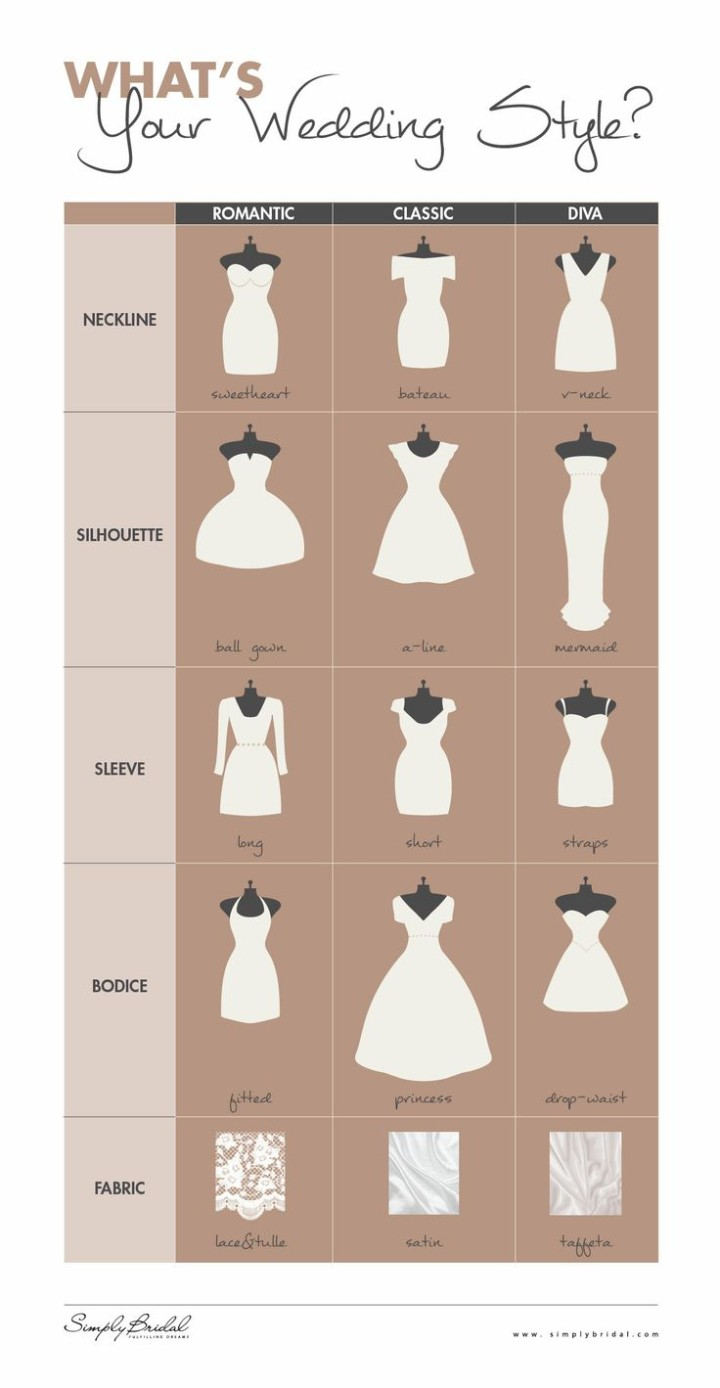 wedding-planning-tips-9-01212015-ky
