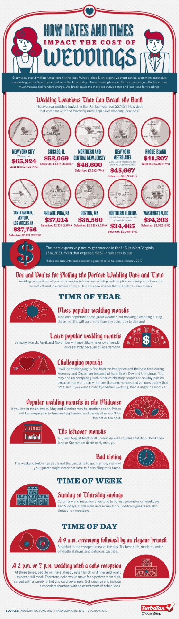 wedding-planning-tips-2-01212015-ky