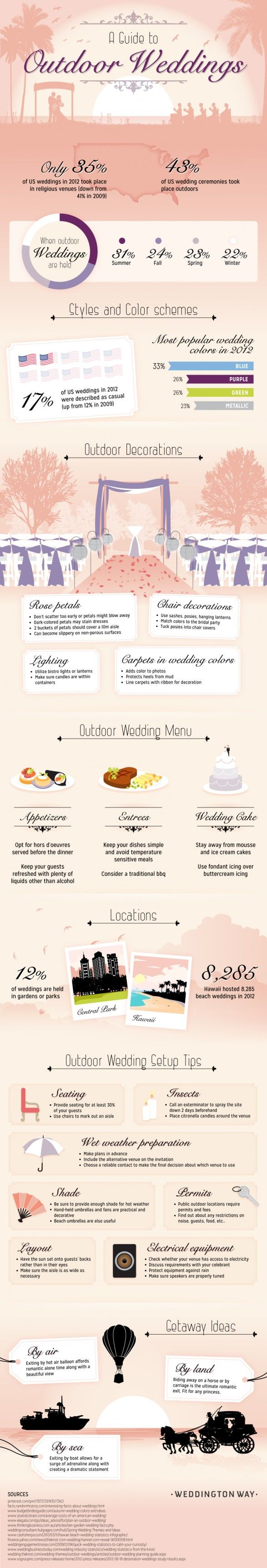 wedding-planning-tips-4-01212015-ky