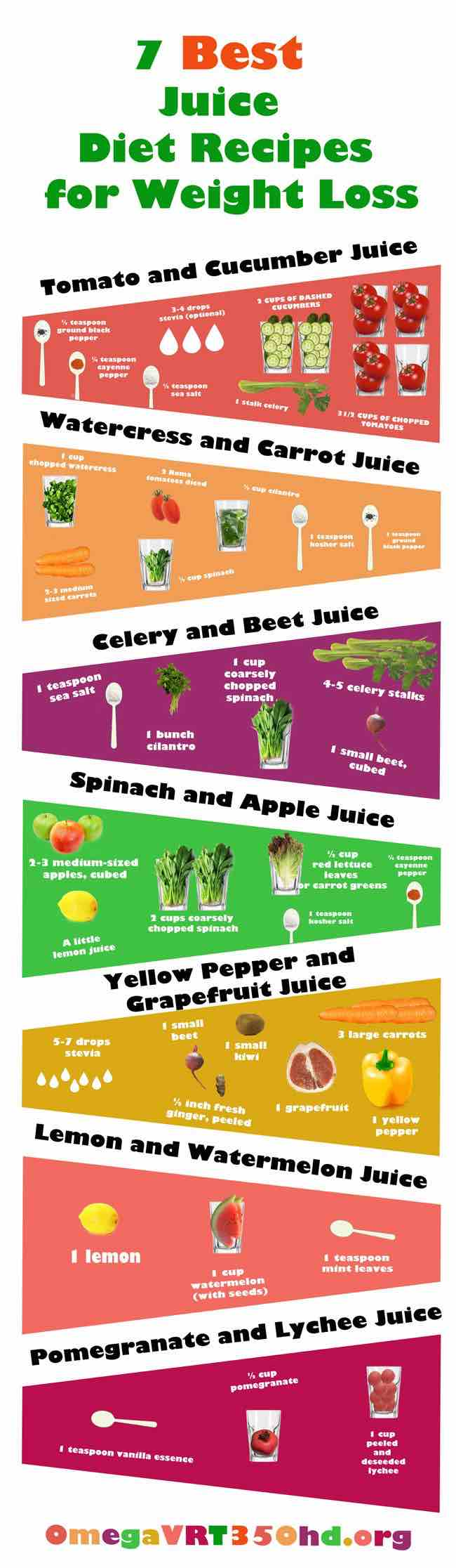 juicing-recipes-17-05052015nz