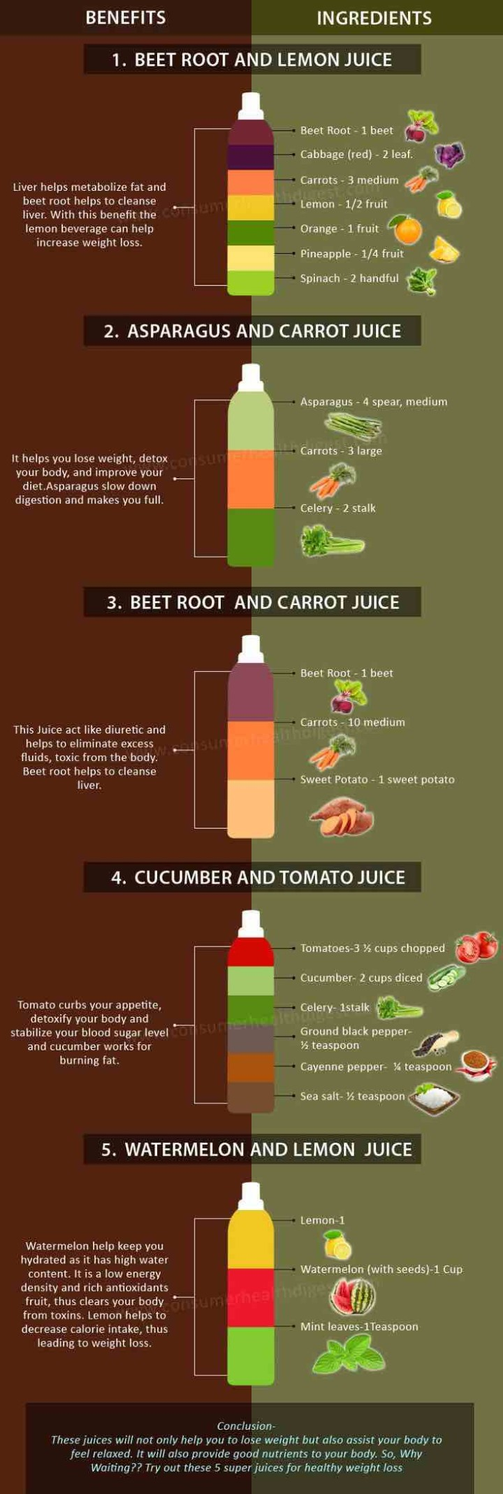 juicing-recipes-5-05052015nz