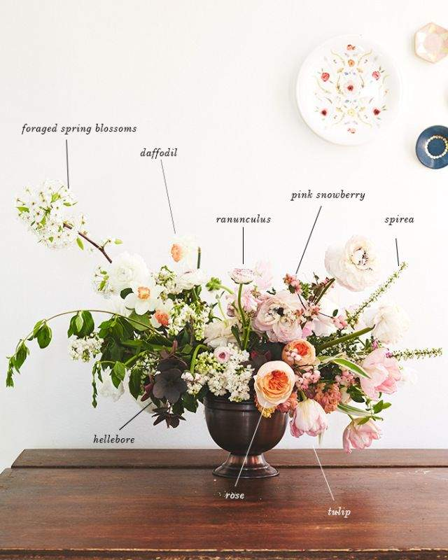 Wedding Flower Tips: Wedding Planning Tips: Everything You Need To Know About