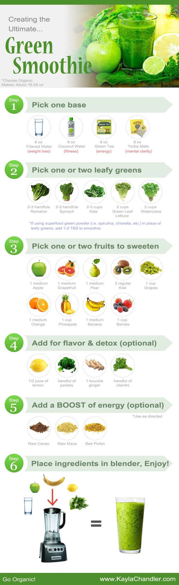 Perfect meal plan to lose weight fast