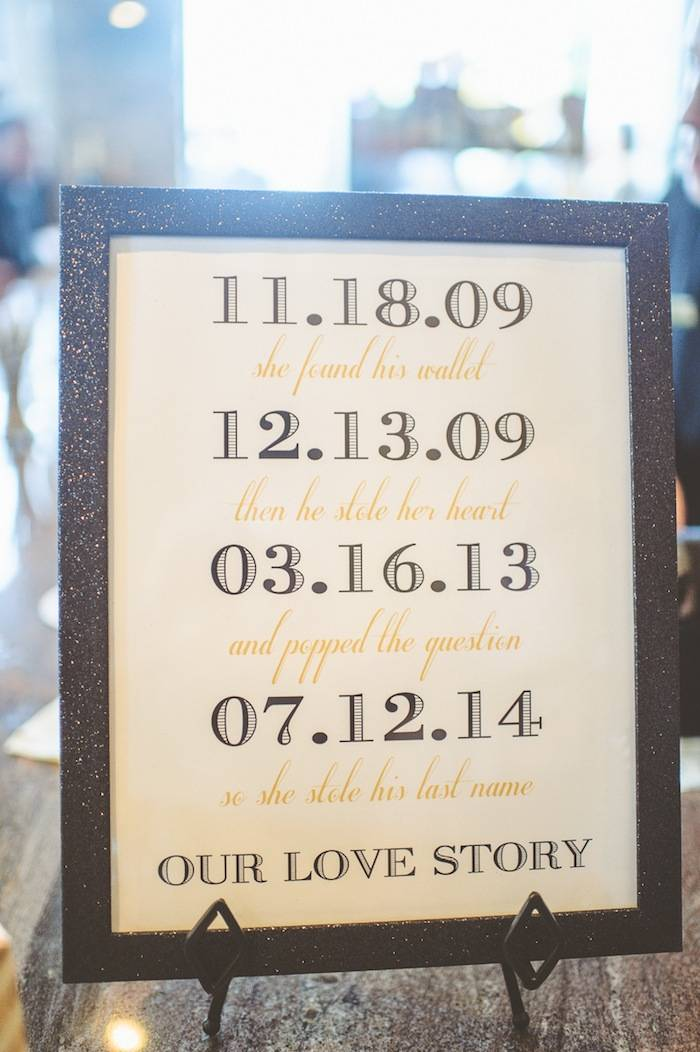 wedding-signs-wi-08192015-ky2